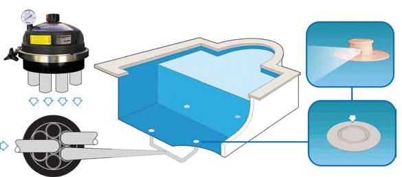 sistema de limpieza integrado net n clean